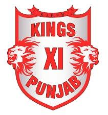 VIVO IPL 2020: KXIP Full Team Squads, Strength, Weakness