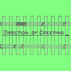 Direction of Creeping