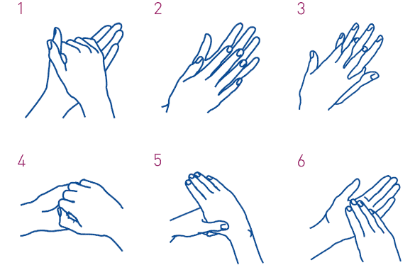 الطريقة الصحيحة لغسل اليدين