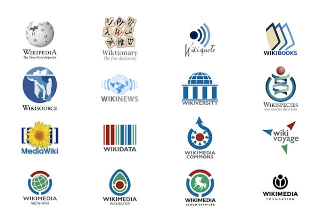 Wikilatih-Wikipedia