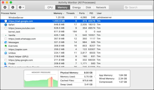 monitoring mac