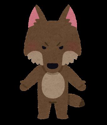 狼のキャラクター
