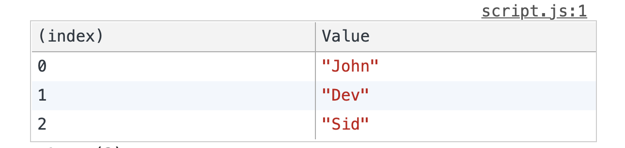 console.table 1