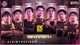 Roster Bren Esports M2