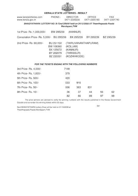 Kerala Lottery Result BHAGYATHARA (B-72) December 24, 2008.