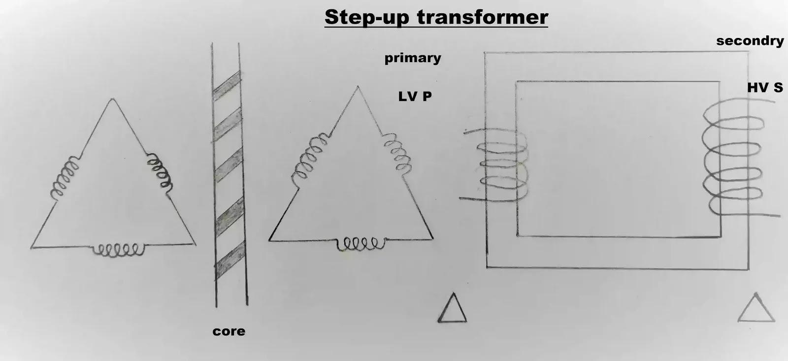 step-up-transformer