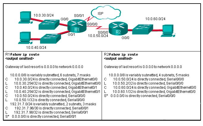 CCNA 2 v6.0 RSE Chapter 2 Exam q21