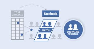 كيفية عمل إعلان فيسبوك ناجح 4