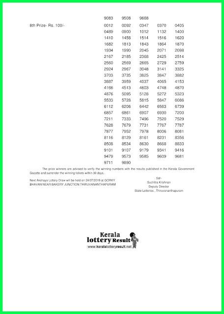 Kerala Lottery Results  Akshaya Lottery Result 17-07-2019 AK-404