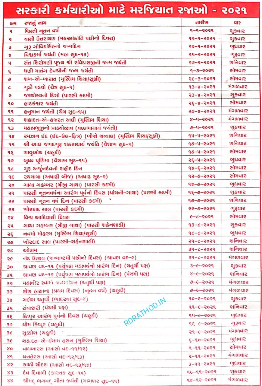 Primary Jaher ane Marjiyat Raja List 2021