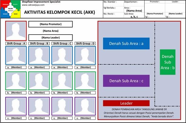 AKK - 3 Shift 3 Sub Area 4 Grup Kerja
