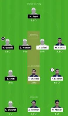 Who will win GHG vs FPC 6th T20I Match | FPC vs GHG Dream11 team prediction | FPL 2020