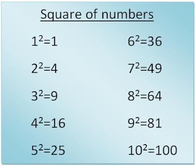 squareroott1