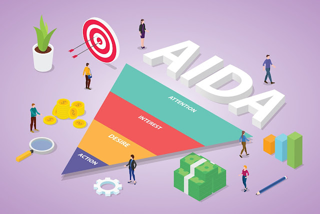 aida awareness/attention interest desire action formula illustration