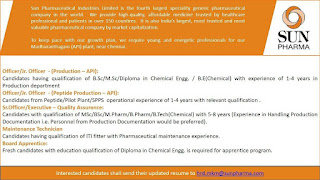 Sun Pharmaceutical Industries Limited Required  ITI, Diploma,  B.Sc, M.Sc And BE Candidates For Madhuranthagam (Chennai.) Plant
