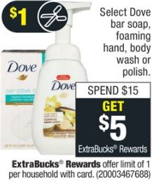 CVS Dove Body Wash Coupon Deal 8-18 8-24