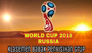 Klasemen Piala Dunia 2018