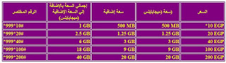 اكواد المصرية للاتصالات للموبايل الجديدة شحن الرصيد وتحويله والباقات مع خطط اسعار الباقات