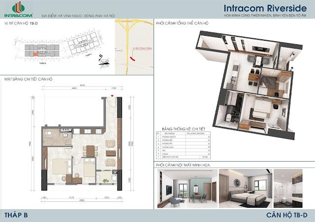 Thiết kế căn hộ 51m2 (02 phòng ngủ), căn số: 11, 14.