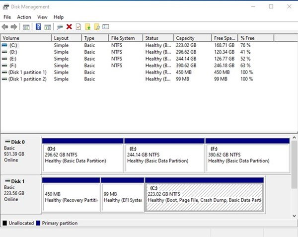 Manajemen Disk