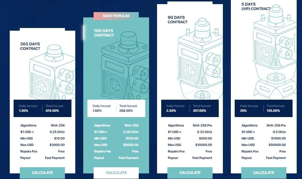 Инвестиционные планы Envbtc