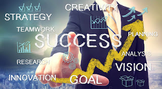Keys to Be Successful in Business Marketing