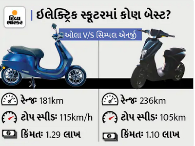 Which e-scooter is the best