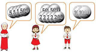 menghitung uang Siti, Dayu, dan Beni www.simplenews.me