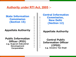 rti officers