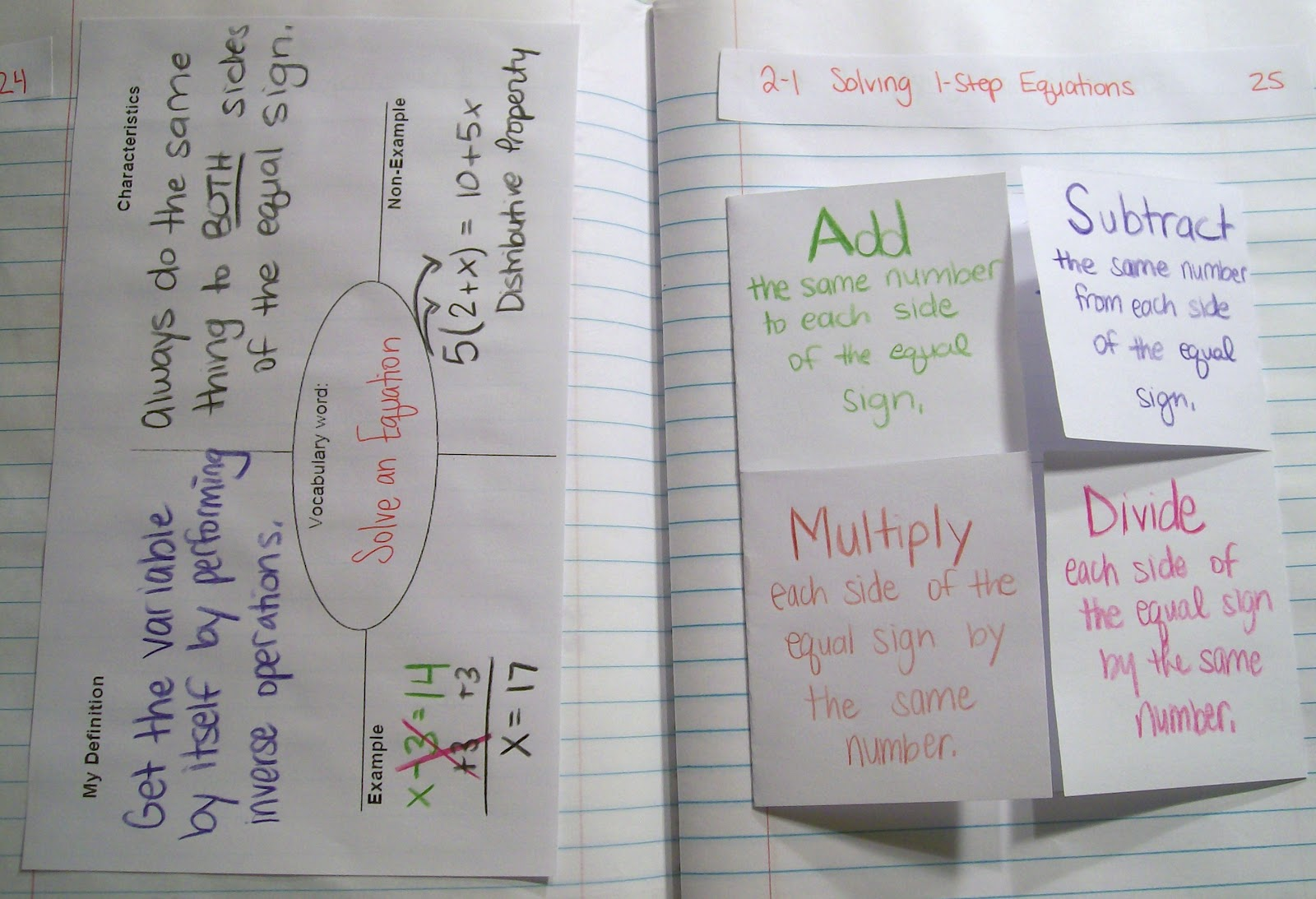 Math Love Interactive Notebook Pages Of Late Algebra 1 And Algebra 2