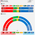 NORWAY <br/>Ipsos poll | October 2017