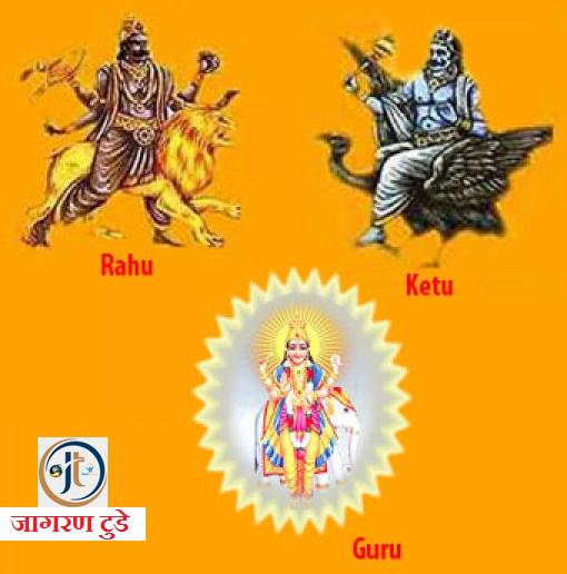 Kiske Sath Judne par Guru Hota Hai Shubh