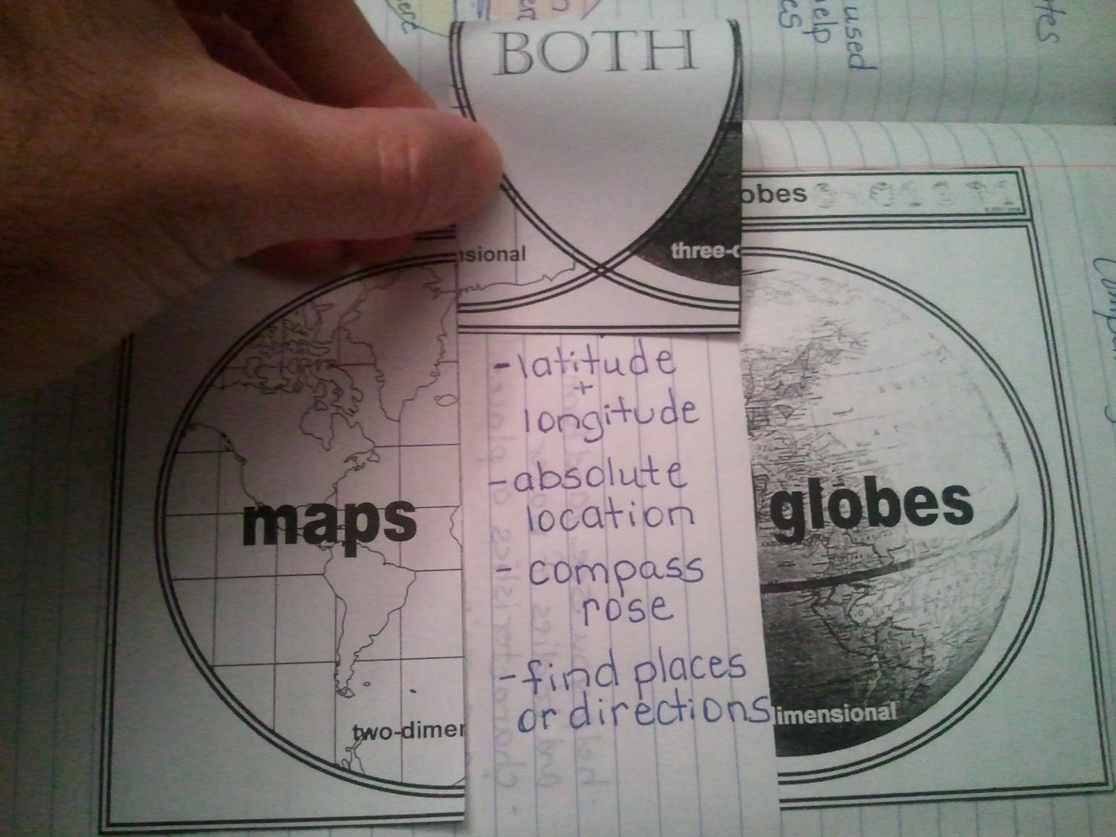 maps vs globes venn diagram   Fast lunchrock co maps