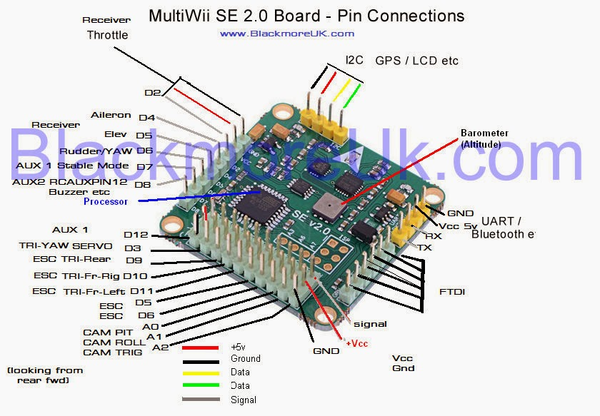 MultiWii  Beginners Guide to The Basic Configuration: How