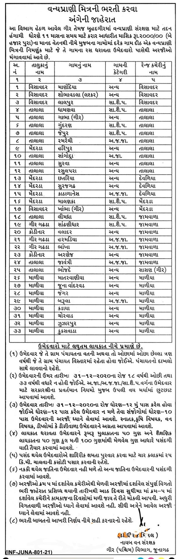 Gir/BruhadGir Forest Department Recruitment 2021 ( 33 vanyaprani Mitra Posts)