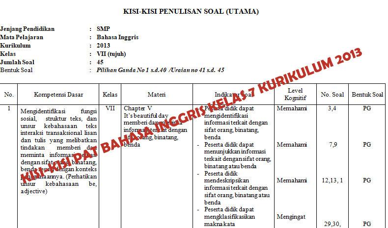 Kisi Kisi Soal Pat Administrasi Umum Kelas 10
