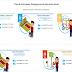 Descargar en PDF  Plan de Actividades Pedagógicas de Educación Inicial      Planificación del 21/09/2020 al 25/09/2020