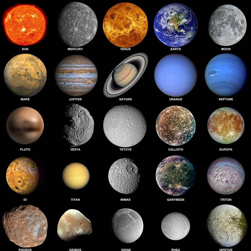 nama planet dalam sistem tata surya