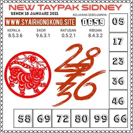 Prediksi New Taypak Sydney Senin 18 Januari 2021