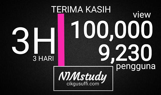 NIMstudy UPSR catat 100,000 paparan dalam tempoh 3 Hari!