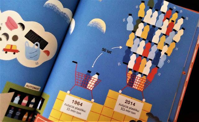 Plastik fantastik wydawnictwo babaryba roczne zużycie śmieci