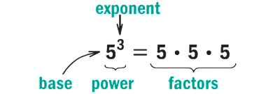 exponent-power-numbers