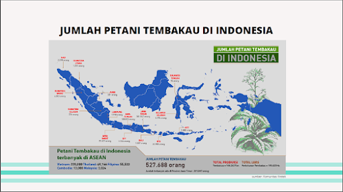 Sebaran Petani Tembakau di Indonesia