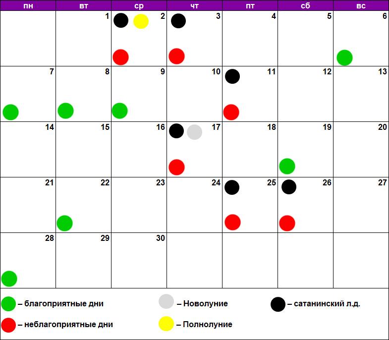 Пилинг и шлифовка кожи по лунному календарю сентябрь 2020