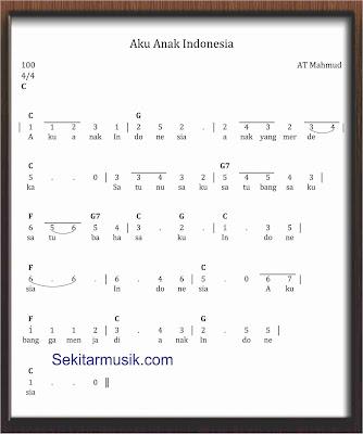not angka lagu aku anak indonesia