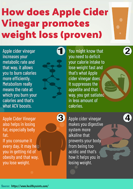 Apple cider vinegar for weight loss in 1 week
