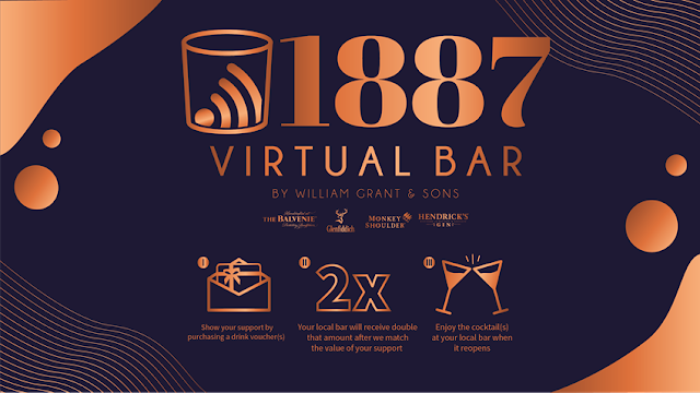 William Grant & Sons Opens 1887 Virtual Bar in Support of Local Bars Amidst COVID-19, William Grant & Sons, 1887 Virtual Bar, Support Local Bars, COVID-19, WG&S, Brett Bayly, Charmaine Thio, Hendrick's Gin, Glenfiddich, James Estes, Bartender at PS150, David Hans, Bartender at Three X Co, Lifestyle