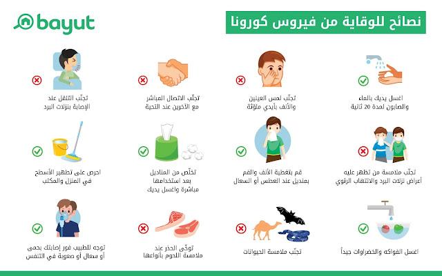 طرق وقائية لحماية عائلتك من فيروس كورونا الجديد