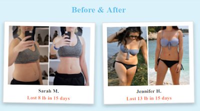 Best Weight Loss Guide for Diet Plan Lose 15 pounds in 15 days [Guaranteed]