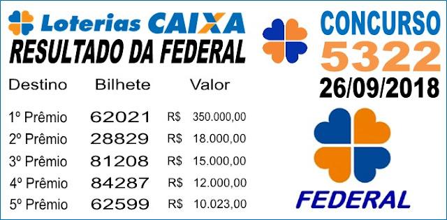 Resultado da Loteria Federal concurso 5322 de 26/09/2018 (Imagem: Informe Notícias)